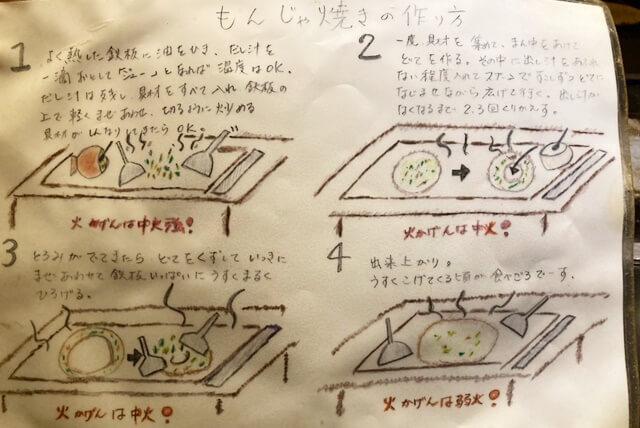 もんじゃ屋吉兆のもんじゃ焼きの作り方